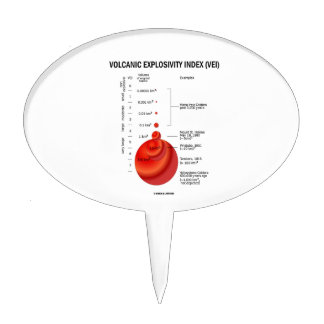 Volcanic Explosivity Index (VEI) Geology Volcano Cake Picks