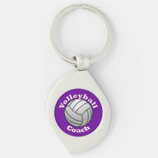 Volleyball Coach Keychain