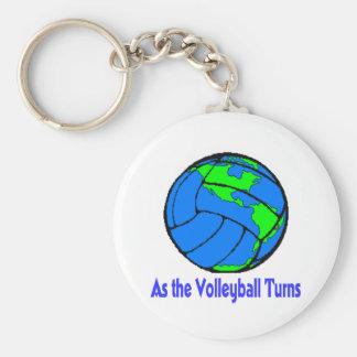 VolleyChick's Drama Keychain
