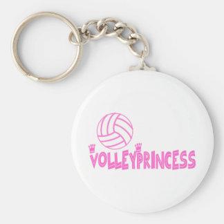VolleyChick's Princess Basic Round Button Keychain