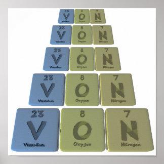 Von as Vanadium Oxygen Nitrogen Print