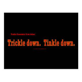 voodoo-trickleRedOnBlack Postcard