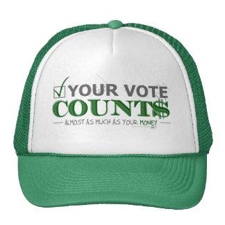 Votación Gorra