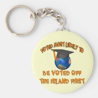 Votado apagado la isla llavero redondo tipo pin