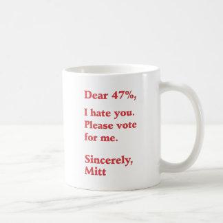 Vote for Barack Obama Mitt Romney Hates You 47% Coffee Mug