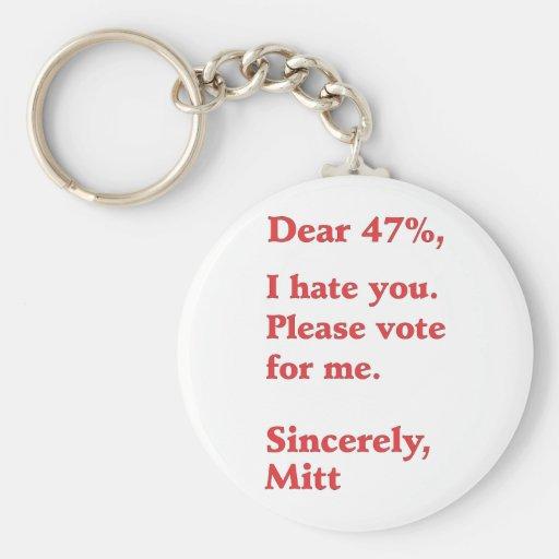 Vote for Barack Obama Mitt Romney Hates You 47% Keychains