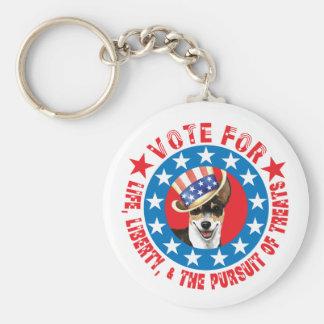 Vote for Rattie Keychain