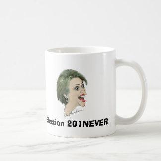 Vote Hillary in 201Never Classic White Coffee Mug