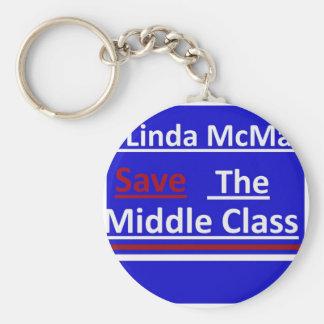 Vote Linda McMahon 2012 Senate Race Basic Round Button Keychain