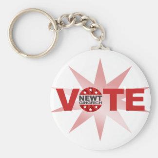 VOTE Newt Gingrich 2012 Keychain