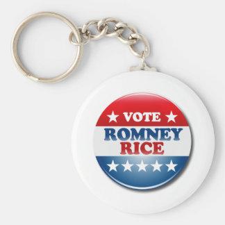 VOTE ROMNEY RICE VP ROUND png Keychain