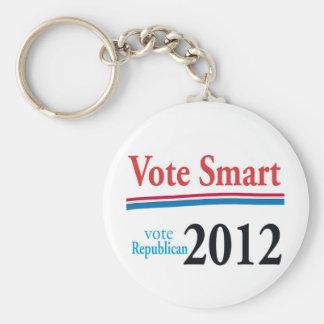 vote smart keychain