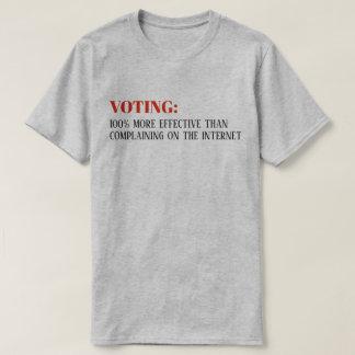 """""""Voting"""