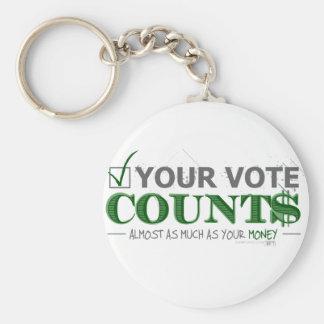 Voting Keychain