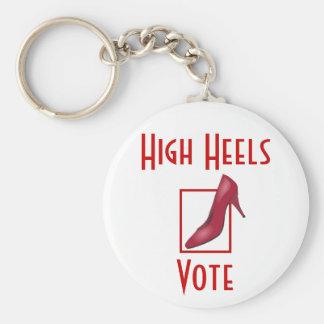 Voto de los tacones altos llavero redondo tipo pin
