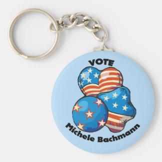 Voto para Micaela Bachmann Llavero Redondo Tipo Pin