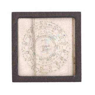 Voynich Mysterious Manuscript Jewelry Box