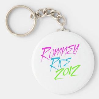VP NEON ROMNEY RICE png Keychain