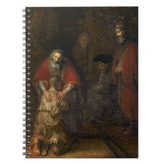Vuelta del hijo despilfarrador, c.1668-69 spiral notebooks