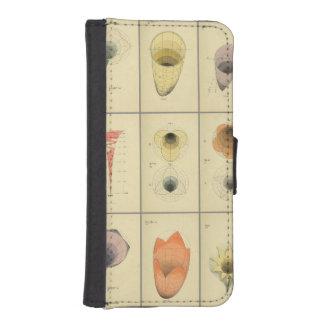 W. Betts's Geometrical Psychology Phone Wallet Case