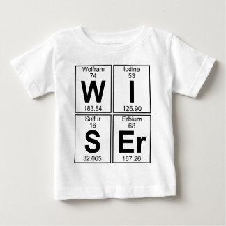 W-I-S-Er (wiser) - Full T Shirt