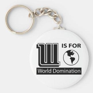 W Is For World Domination Basic Round Button Keychain