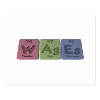 Wages-W-Ag-Es-Tungsten-Silver-Einsteinium.png Postcard