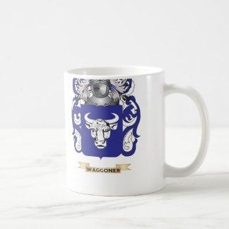 Waggoner Family Crest (Coat of Arms) Classic White Coffee Mug