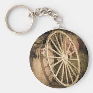 Wagon Wheel And Saddle Key Chains