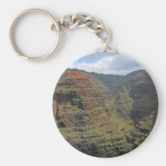 Waiamea Canyon Kauai Keychain