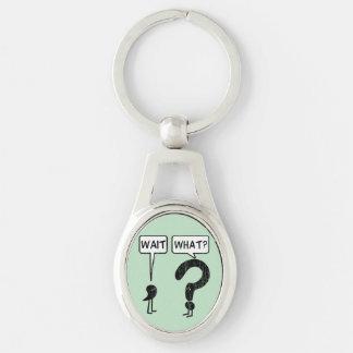 Wait, What? Keychain