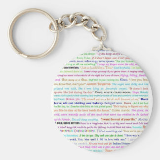 Waiting For Spring quotes keychain