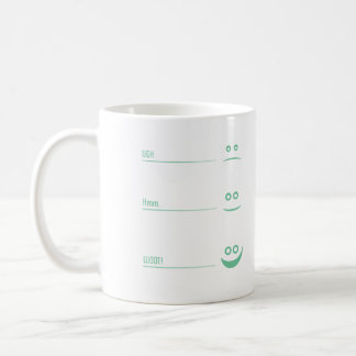 Wake-O-Meter Mug