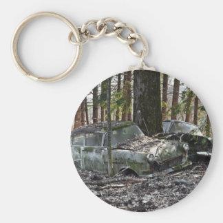 Waldfriedhof Basic Round Button Keychain