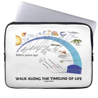 Walk Along The Timeline Of Life Biology Evolution Laptop Sleeves