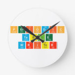 Periodic Table Writer  Wall Clocks