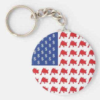 Wall Street Bull Market American Flag Keychain