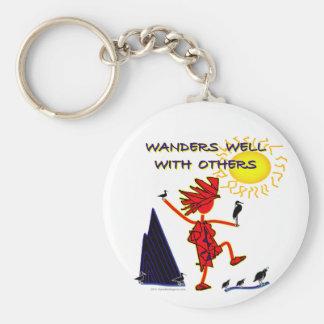 Wanders Well Keychain