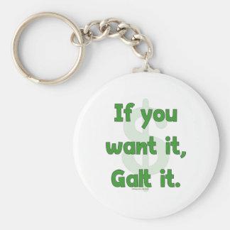 Want It Galt It Basic Round Button Keychain