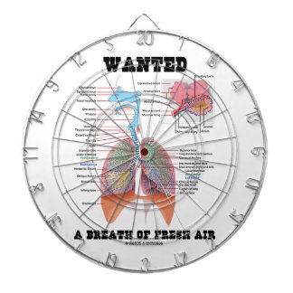 Wanted A Breath Of Fresh Air (Respiratory System) Dart Boards