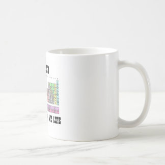 Wanted Periodicity In My Life (Periodic Table) Coffee Mug