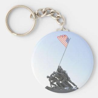 War Memorial keychain