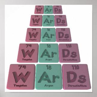 Wards-W-Ar-Ds-Tungsten-Argon-Darmstadtium.png Poster