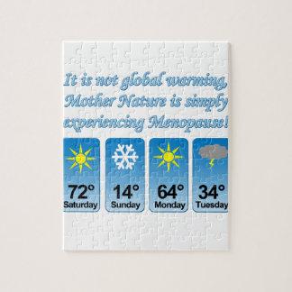 Warming-Menopause png no global