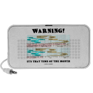 Warning! It's That Time Of The Month (Menstrual) Mini Speaker