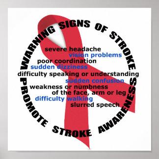 Warning Signs & Symptoms of Stroke Poster