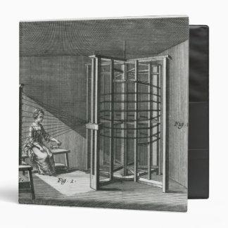 Warping silk threads, illustration Encylopedia Binder