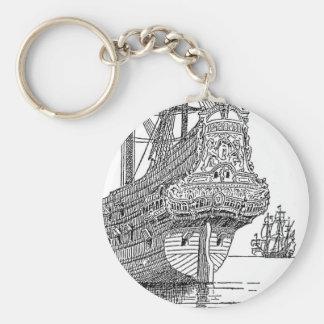 Wasa Warship Key Chains