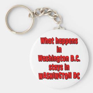 WASHINGTON D.C. BASIC ROUND BUTTON KEYCHAIN