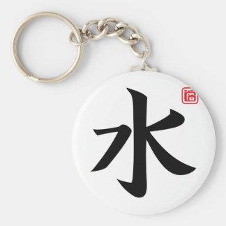 water basic round button keychain